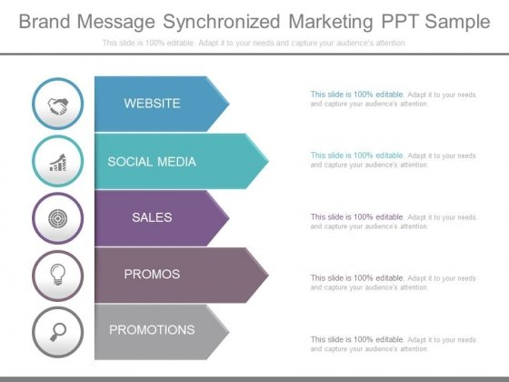 Brand Message Synchronized Marketing Ppt Sample