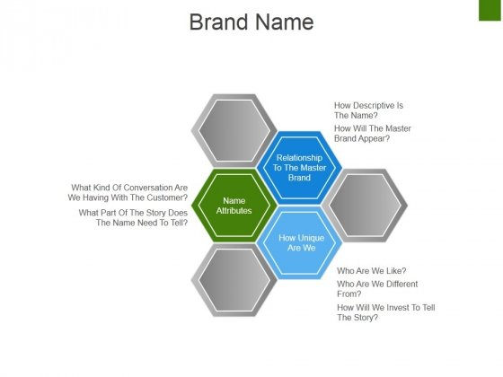 Brand Name Ppt PowerPoint Presentation Professional Samples