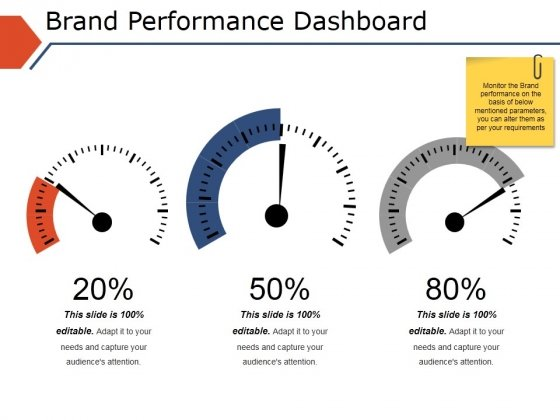 Brand Performance Dashboard Ppt PowerPoint Presentation Styles Design Templates