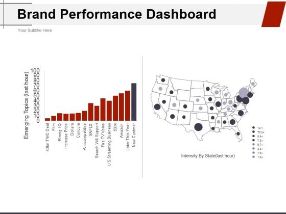 Brand Performance Dashboard Template 1 Ppt PowerPoint Presentation Microsoft