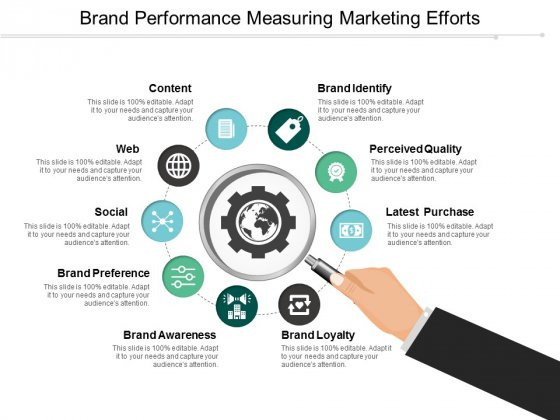 Brand Performance Measuring Marketing Efforts Ppt PowerPoint Presentation Ideas Example Introduction