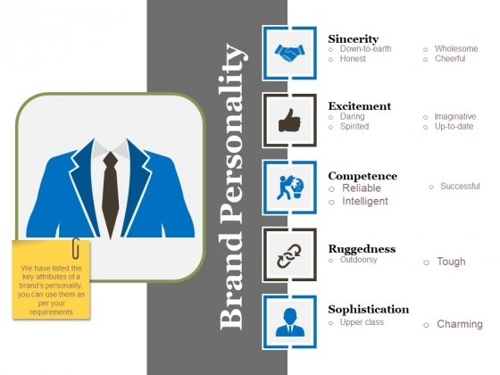 Brand Personality Ppt PowerPoint Presentation Gallery Graphics