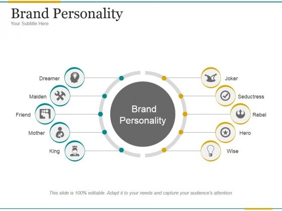 Brand Personality Ppt PowerPoint Presentation Microsoft