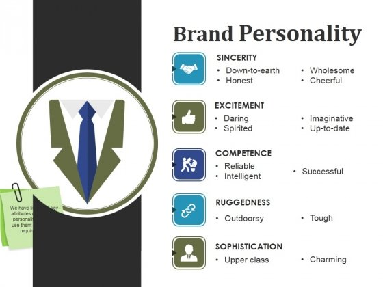 Brand Personality Ppt PowerPoint Presentation Model Rules