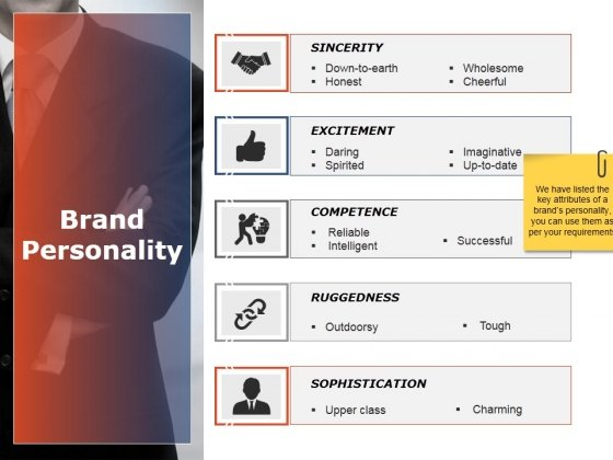 Brand Personality Ppt PowerPoint Presentation Outline Visual Aids