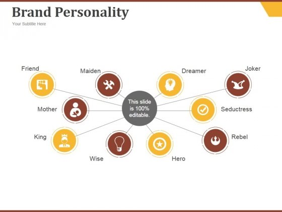 Brand Personality Ppt PowerPoint Presentation Show