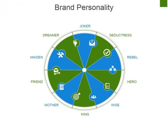 Brand Personality Ppt PowerPoint Presentation Slides Skills