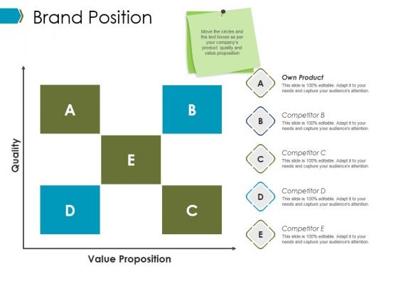Brand_Position_Ppt_PowerPoint_Presentation_Outline_Display_Slide_1