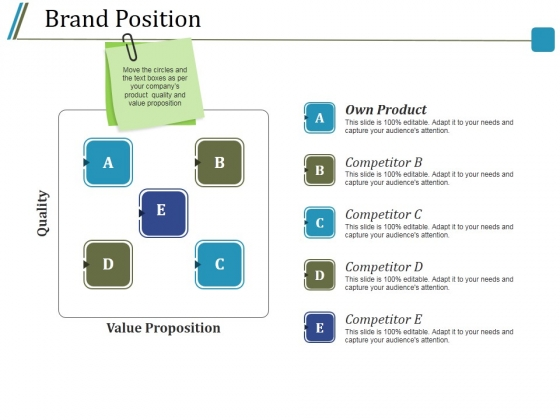 Brand Position Ppt PowerPoint Presentation Slides