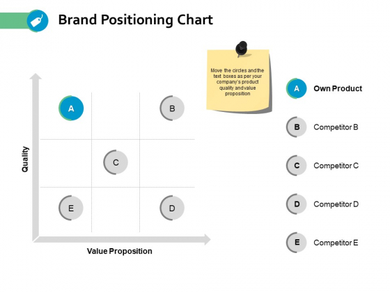 Brand Positioning Chart Ppt Powerpoint Presentation Inspiration Templates
