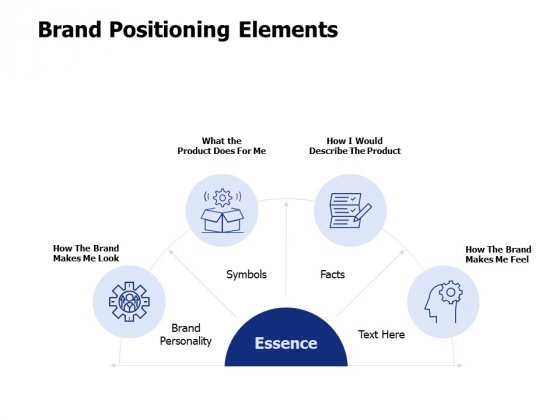 Brand Positioning Elements Ppt PowerPoint Presentation File Samples