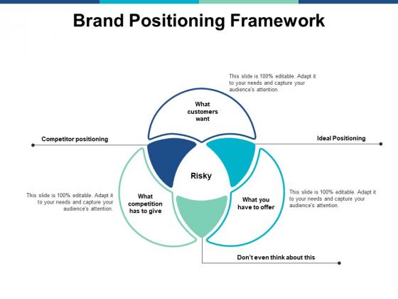 Brand Positioning Framework Ppt PowerPoint Presentation Professional Design Inspiration