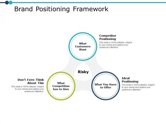 Brand Positioning Framework Strategy Ppt PowerPoint Presentation Layouts Summary