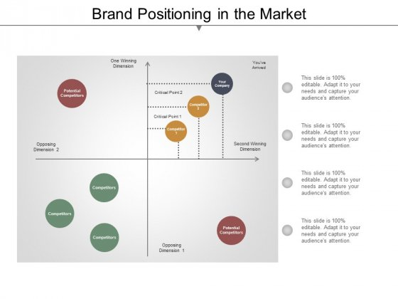 Brand Positioning In The Market Ppt PowerPoint Presentation Infographics Background Image