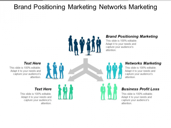 Brand Positioning Marketing Networks Marketing Business Profit Loss Ppt PowerPoint Presentation File Visuals