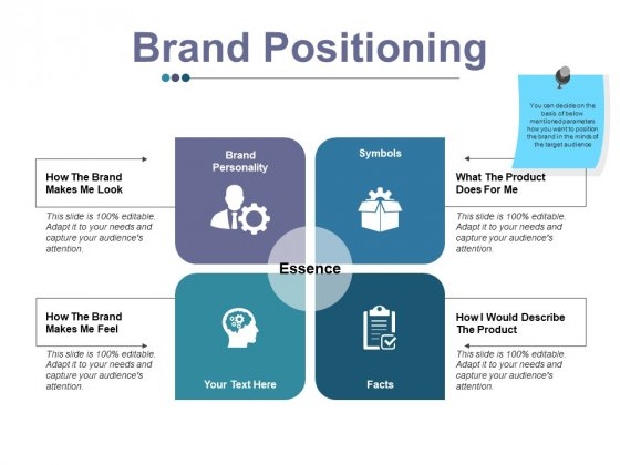 Brand Positioning Ppt PowerPoint Presentation Graphics