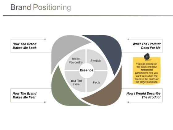 Brand Positioning Ppt PowerPoint Presentation Guide