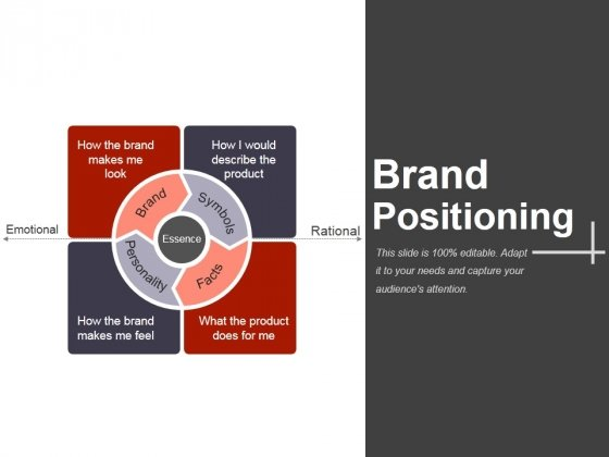 Brand Positioning Ppt PowerPoint Presentation Layouts Picture