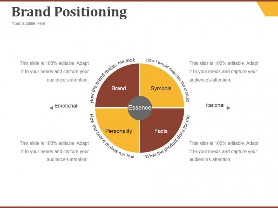 Brand Positioning Ppt PowerPoint Presentation Professional