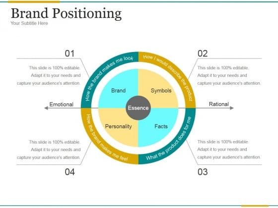 Brand Positioning Ppt PowerPoint Presentation Slides