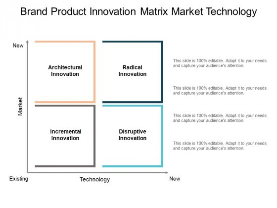 Brand Product Innovation Matrix Market Technology Ppt PowerPoint Presentation Professional Examples