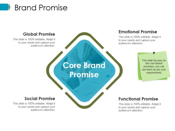 Brand Promise Ppt PowerPoint Presentation Outline Design Templates