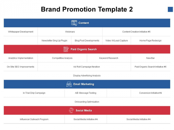 Brand Promotion Analytics Ppt PowerPoint Presentation Slides Graphics