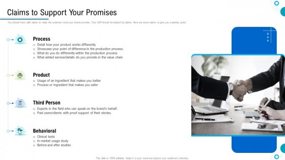 Brand Promotion And Management Plan Claims To Support Your Promises Portrait PDF