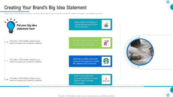 Brand Promotion And Management Plan Creating Your Brands Big Idea Statement Infographics PDF