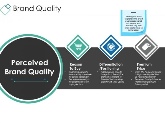 Brand Quality Ppt PowerPoint Presentation Model Graphics Pictures