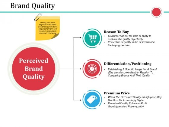 Brand Quality Ppt PowerPoint Presentation Professional Slide Portrait