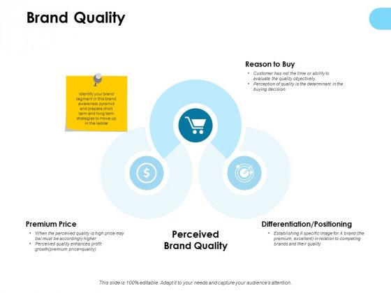 Brand Quality Ppt PowerPoint Presentation Show Model