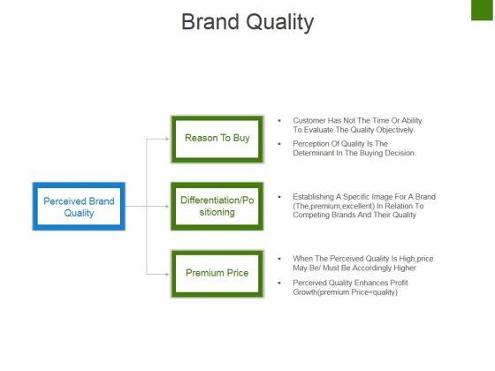 Brand Quality Ppt PowerPoint Presentation Show Professional