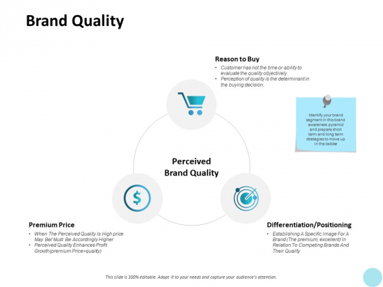 Brand Quality Premium Ppt PowerPoint Presentation Inspiration Backgrounds