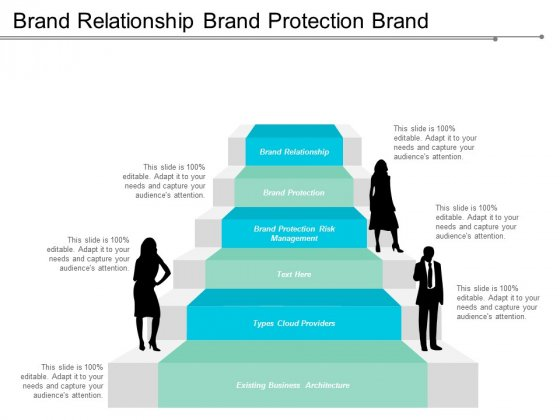 Brand Relationship Brand Protection Brand Protection Risk Management Ppt PowerPoint Presentation Ideas Layout
