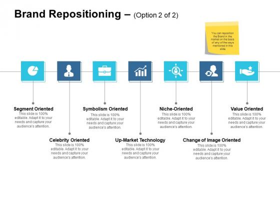 Brand Repositioning Niche Oriented Ppt PowerPoint Presentation Layouts Deck