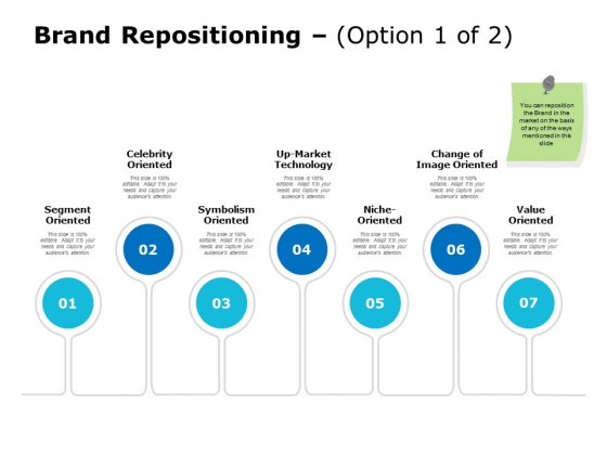 Brand Repositioning Value Oriented Ppt PowerPoint Presentation Professional File Formats