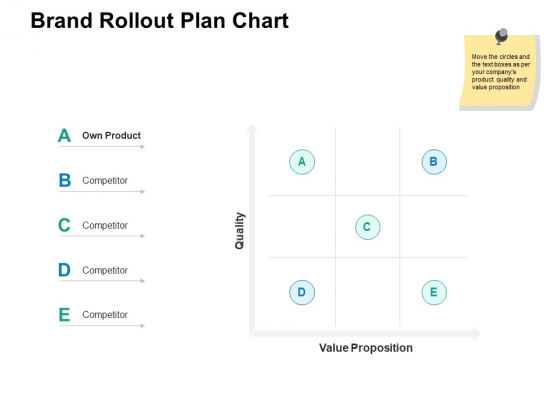 Brand Rollout Plan Chart Ppt PowerPoint Presentation Icon Graphics Tutorials
