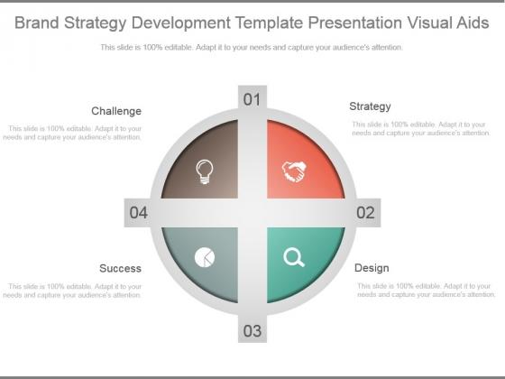 Brand Strategy Development Template Presentation Visual Aids
