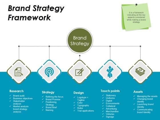Branding PowerPoint Templates