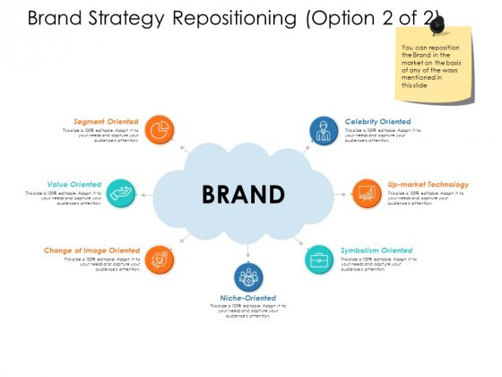 Brand Strategy Repositioning Celebrity Oriented Ppt Powerpoint Presentation Professional Clipart Images