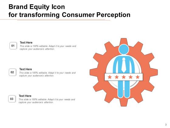 Brand_Symbol_Customer_Product_Ppt_PowerPoint_Presentation_Complete_Deck_Slide_3