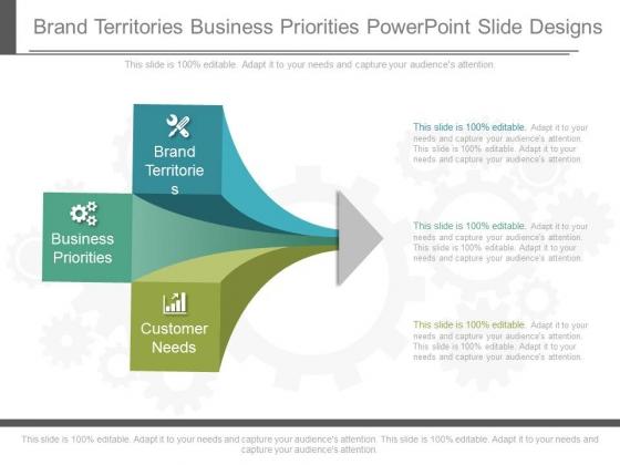 Brand Territories Business Priorities Powerpoint Slide Designs