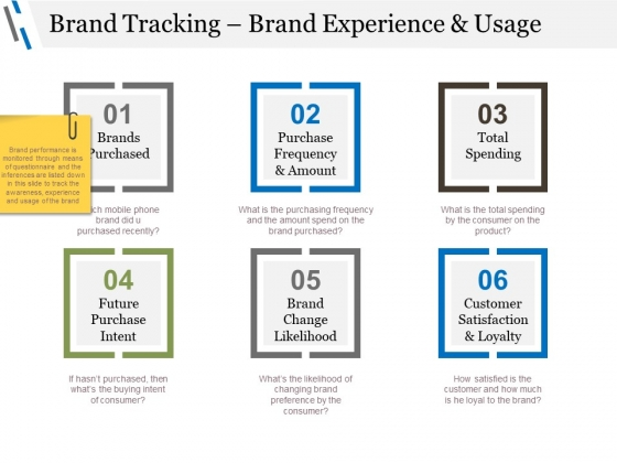 Brand Tracking Brand Experience And Usage Ppt PowerPoint Presentation Gallery Mockup