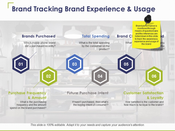 Brand Tracking Brand Experience And Usage Ppt PowerPoint Presentation Pictures Graphics Example