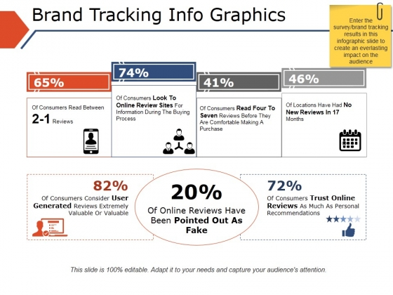 Brand Tracking Info Graphics Ppt PowerPoint Presentation Infographics Icons