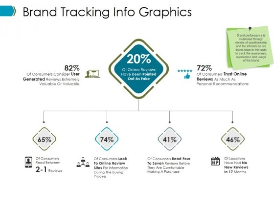 Brand Tracking Info Graphics Ppt PowerPoint Presentation Portfolio Sample
