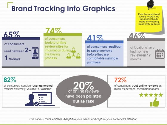 Brand Tracking Info Graphics Ppt PowerPoint Presentation Show Icon