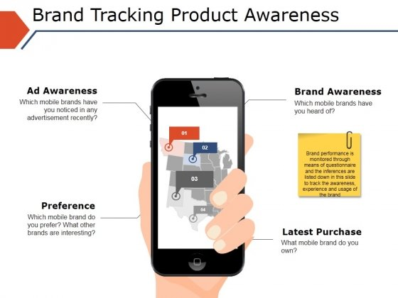 Brand Tracking Product Awareness Ppt PowerPoint Presentation Icon Slide Download