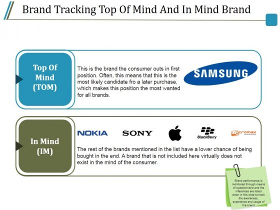 Brand Tracking Top Of Mind And In Mind Brand Ppt PowerPoint Presentation File Professional